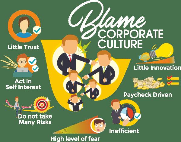blame-culture-graphic
