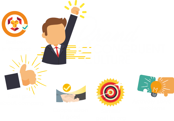 brand-congruent-culture-graphic