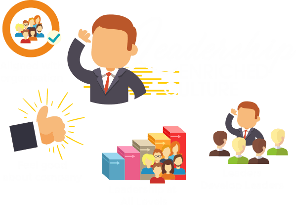 leadership-enriched-culture-graphic