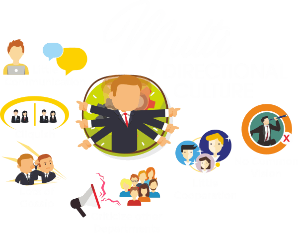 multi-directional-culture-graphic