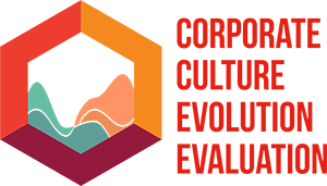 Types of Corporate Culture for Organizational Change